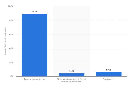 demografija-francije