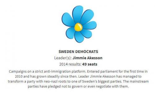 švedski-demokrati