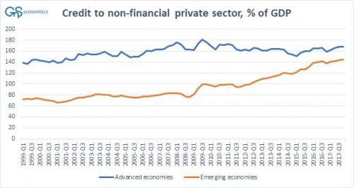 Private-credit-advanced-emerging